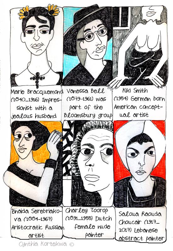 Frida Kahlo and Self-Portraits
